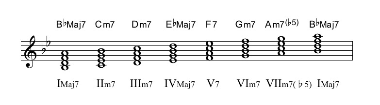 ex534